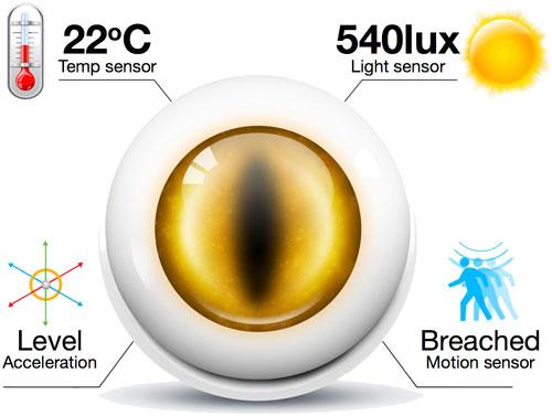 Domoticz – Instalacja Fibaro Motion Sensor