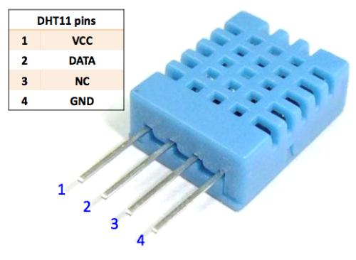 Oznaczenie wyjść w czujniku DHT11