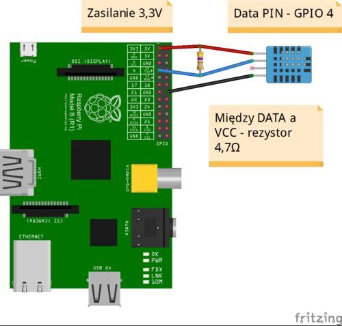 Schemat podłączenia czujnika DHT 11 do Raspberry Pi